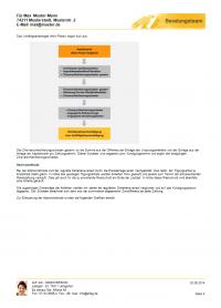 Ausgabe Vorfälligkeitsentschädigung Seite 4 - Farbschema Allgemein gelb - Ausgabe mit Modul Beratung