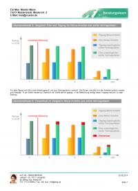 Ausgabe Vorfälligkeitsentschädigung Seite 7 - Farbschema Allgemein grün - Ausgabe mit Modul Beratung