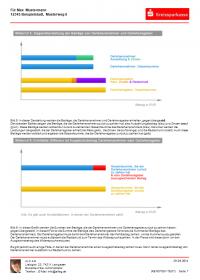 Beispiel Rückabwicklung bei Widerruf (mit Modul B): Seite 7