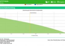 Auswertung:  Tilgungsplan - Grafik