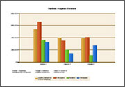 ALF-Baufinanzierung Variantenvergleich