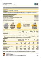 ALF-Baufinanzierung Kompaktauswertung