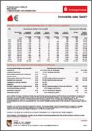 ALF-Baufinanzierung Vergleich Immobilie Geldanlage